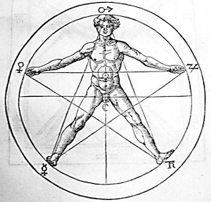 Pentagram and Human Body