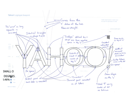Yahoo new logo - blueprint